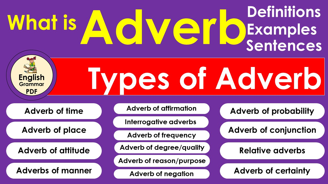 Example Of Adverb Of Manner Place And Time   What Is Adverb Of ...